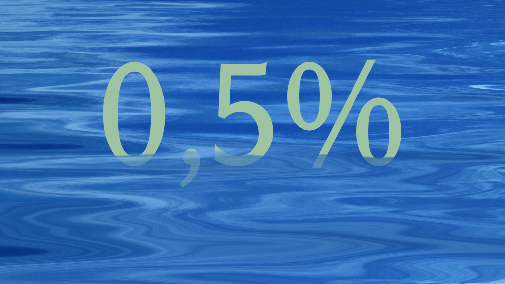 Garantiezins von 0,5 Prozent sinkt